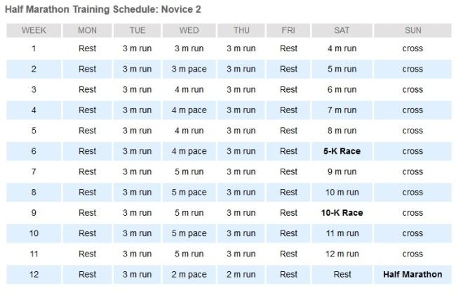 HalHigdon_trainingplan